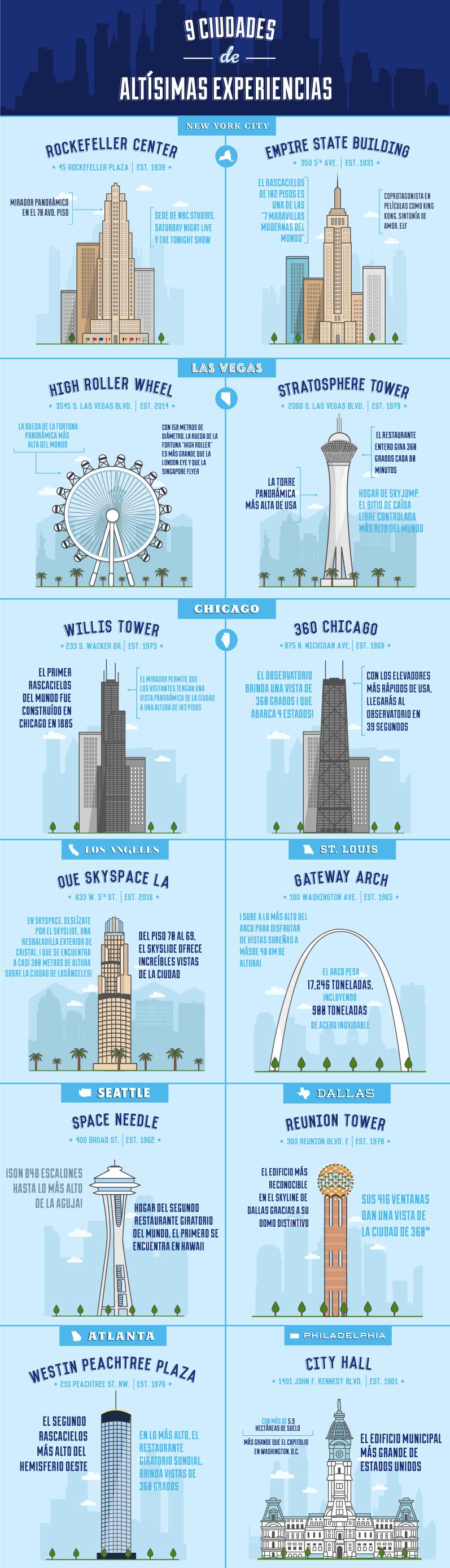 Infografía que muestra 9 rascacielos imprescindibles en los Estados Unidos